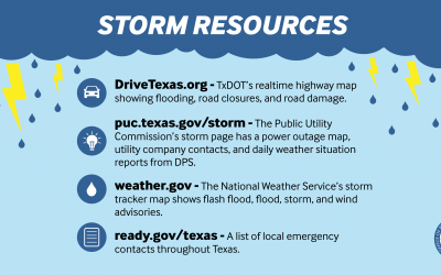 4 Storm Resources You Need to Know
