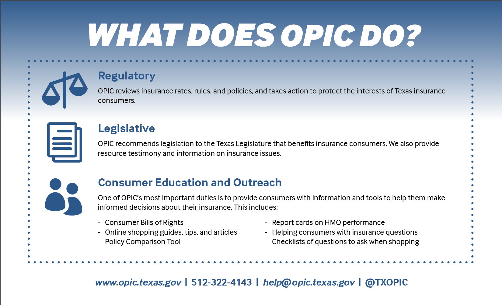 About OPIC Postcard