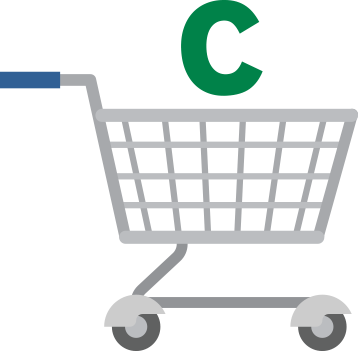 3 C's of Shopping